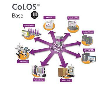 CoLOS Base