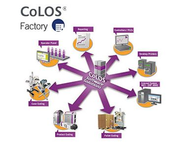 CoLOS Factory