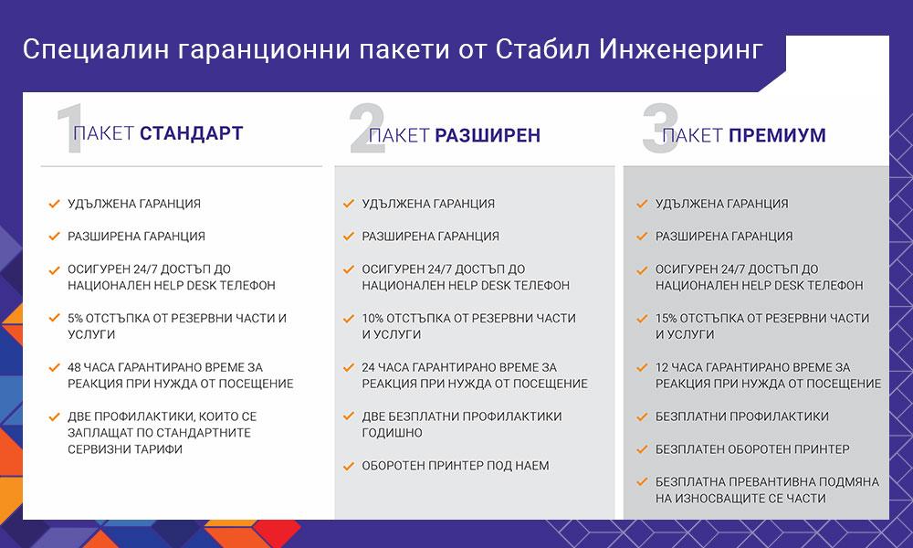 Пакети с разширена гаранция и допълнителни услуги от Стабил Инженеринг
